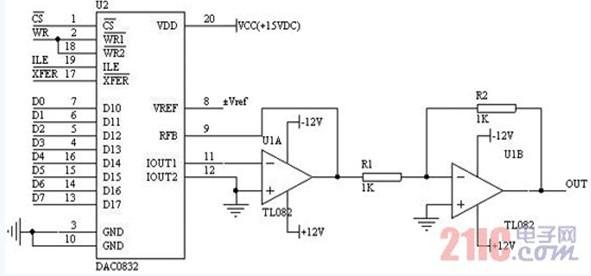图5D/A转换原理图   4 软件设计   软件系统的任务主要有D/A转换、步进加减、键盘扫描、液晶显示、时钟等功能。为了将所有任务有序的组织起来,软件系统采用前后台结构。其中键盘扫描、液晶显示,放在主程序中,D/A转换任务需要定周期运行,放在时基中断服务子程序中运行,有效的保证了重要任务能及时执行。   系统采用看门狗技术,若程序出现死循环或者跑飞现象,单片机内部的看门狗将使单片机复位,将单片机重新拉回有序的工作状态。   4.