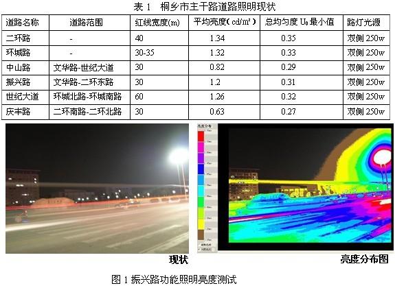 桐乡市城市道路照明改造设计